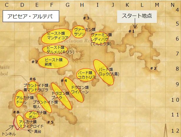 アビセア・アルテパのモンスター配置地図