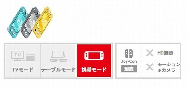 Nintendo Switch Lite 仕様