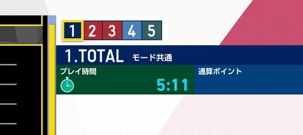 東京2020オリンピック オフィシャルビデオゲームのトロコン時間