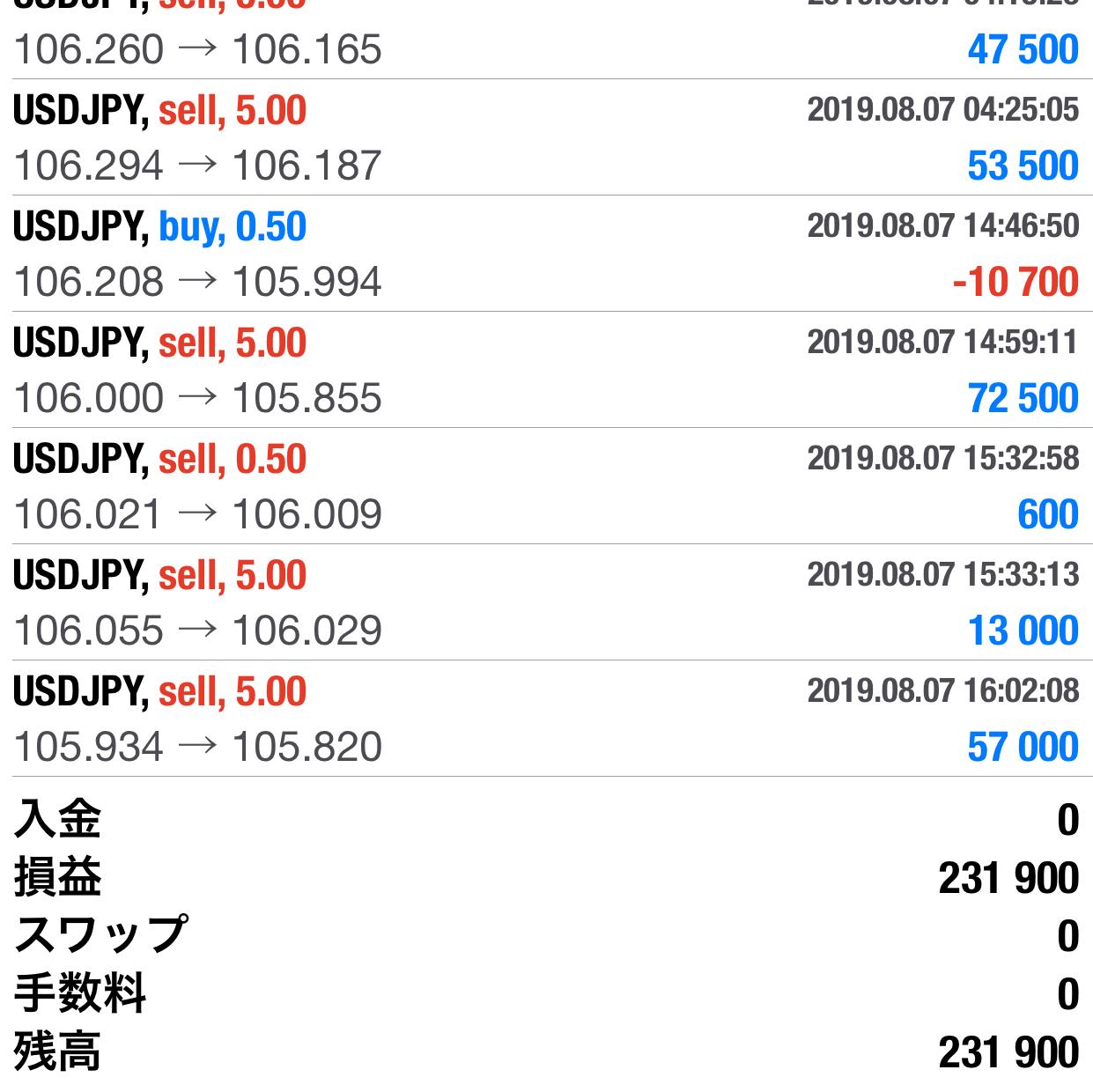 20190811履歴③