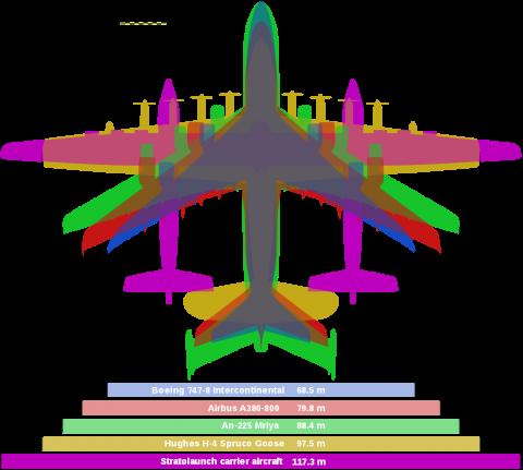 宇宙船の輸送機「ストラトローンチ」05