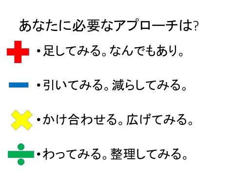神谷ファシリテーション道具1906_02