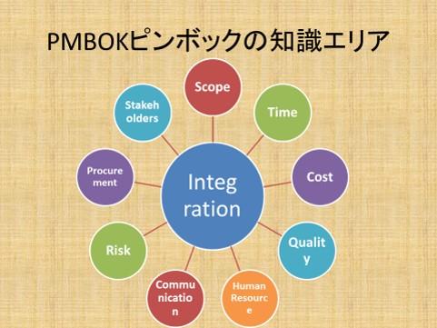 PMBOK研修0823_04