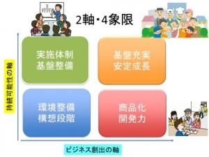 地域づくりPCM研修神谷05