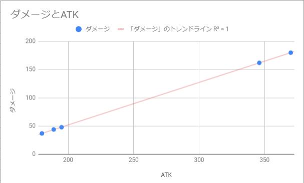 atkcalc