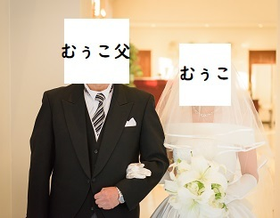 むぅこ父と