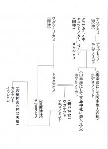 宮崎1-2
