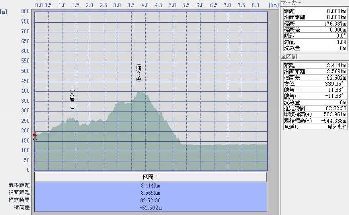 sizusizu (680x419)