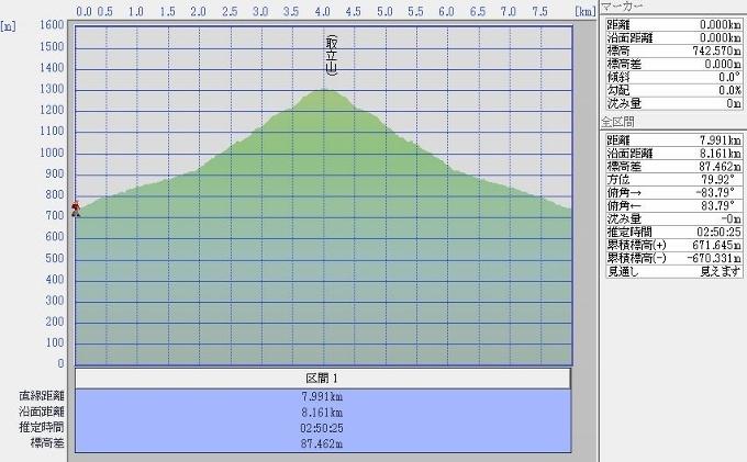 ttto (680x421)