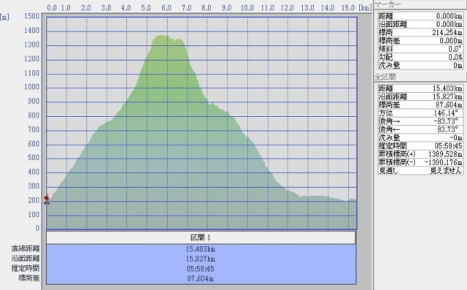 ibuki2 (680x422)