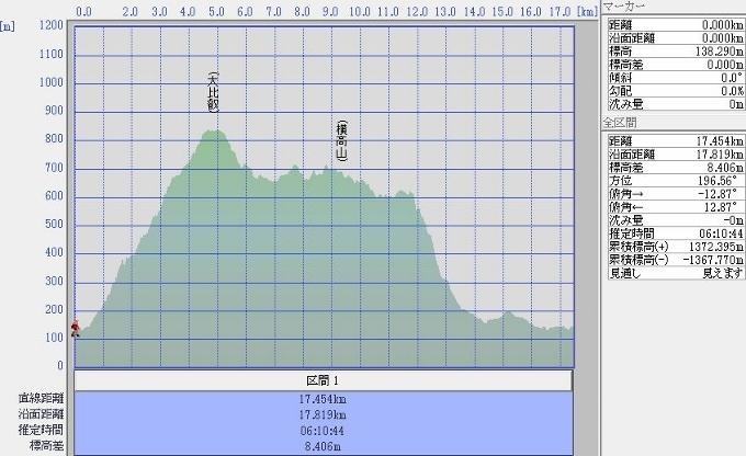 hiei (680x416)