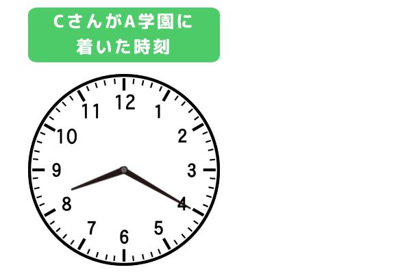 「CさんがA学園に着いた時刻 8時20分」示しているアナログ時計