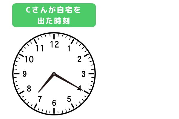 「Cさんが自宅を出た時刻 7時20分」示しているアナログ時計