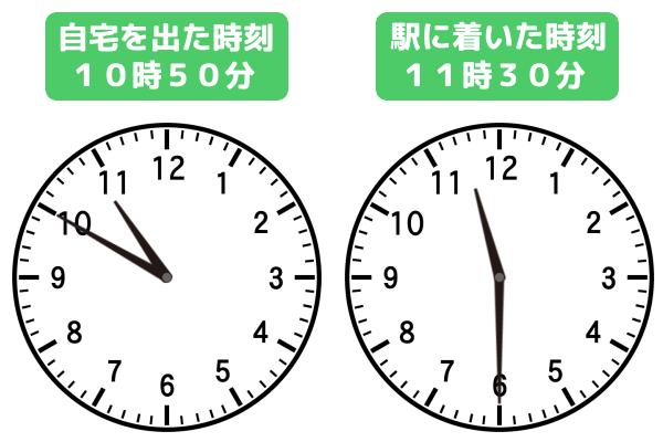 「自宅を出た時刻 10時50分」「駅についた時刻 11時30分」それぞれの時間を示しているアナログ時計