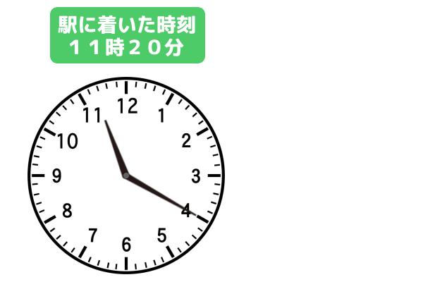 「Aさんが駅に着いた時刻 11時20分」示しているアナログ時計