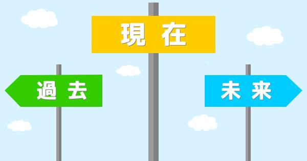「現在 」「過去」「未来」の標識