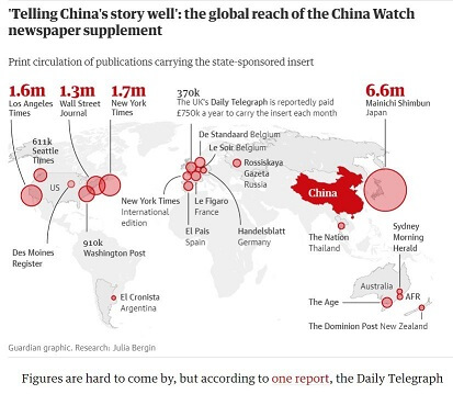 英ガーディアン紙「中国は海外のメディアにプロパガンダを報じさせている。日本で担っているのが毎日新聞」