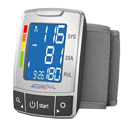 ((()))))(((()))Blood pressure 1