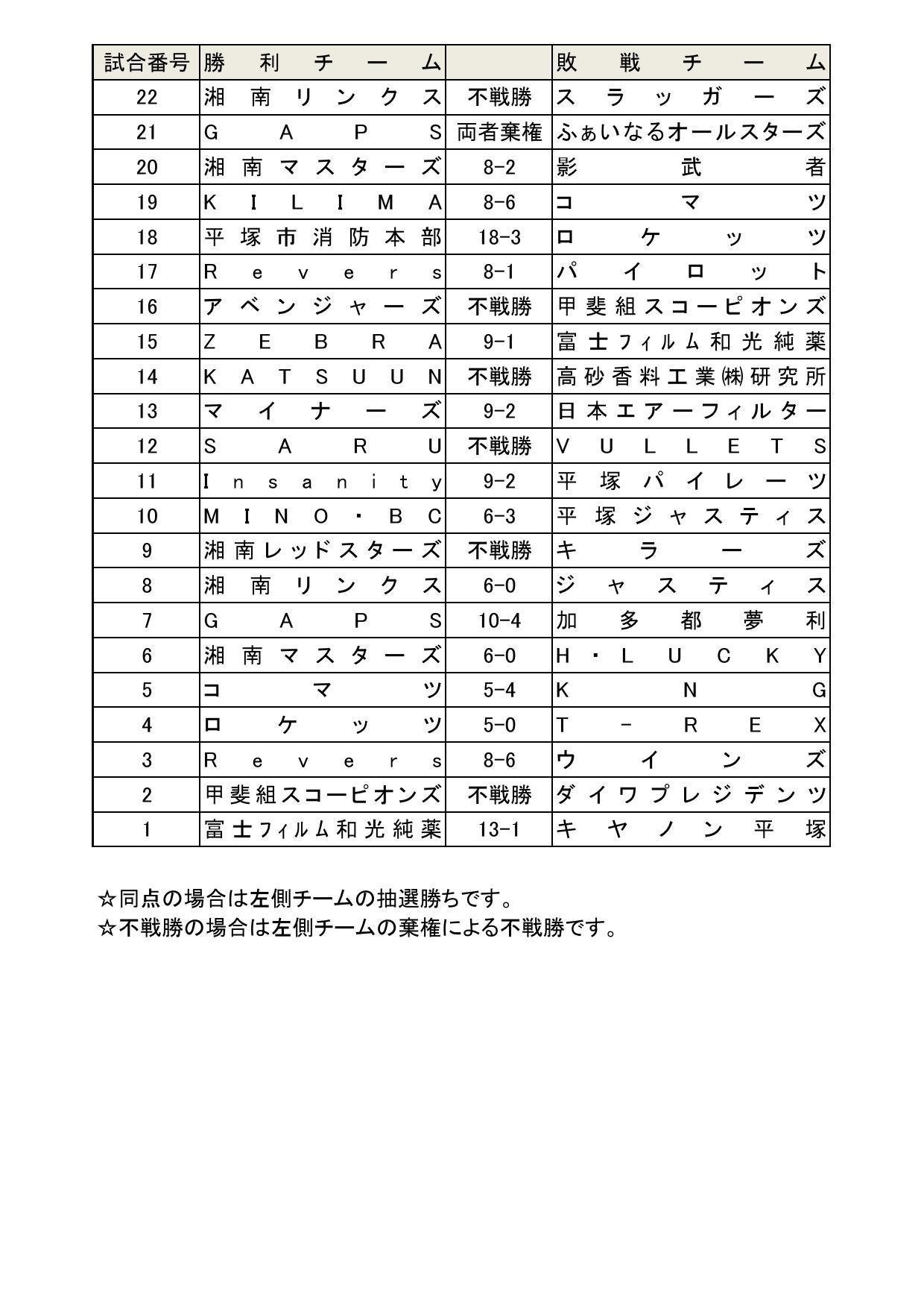 19sp_2.jpg