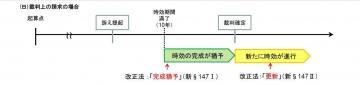 sashikaego.jpg