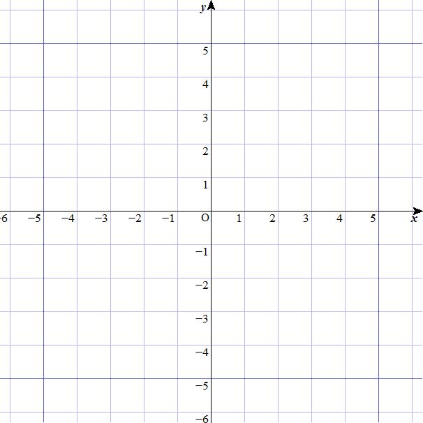 高校入試 良問 特殊な問題 おもしろ パズル