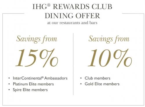 IHGリワードクラブ アジア太平洋地域も対象 レストラン利用で10%〜30%の割引1