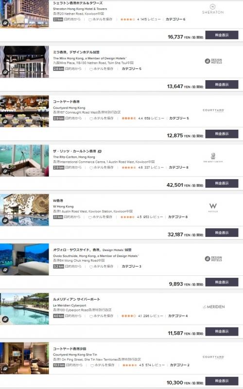 香港の滞在に関してホテル代がさらに下落しています。