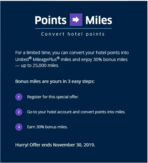 ユナイテッド航空のマイレージプラス ホテルポイント移行で30%ボーナスマイル(ラディソンで95%)1