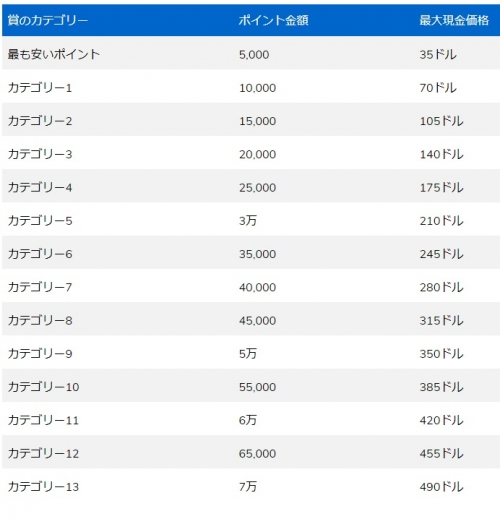 Intercontinental-Tokyo-The-Strings-13-728x4851.jpg