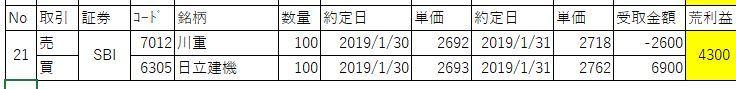 サヤ取り2019 13