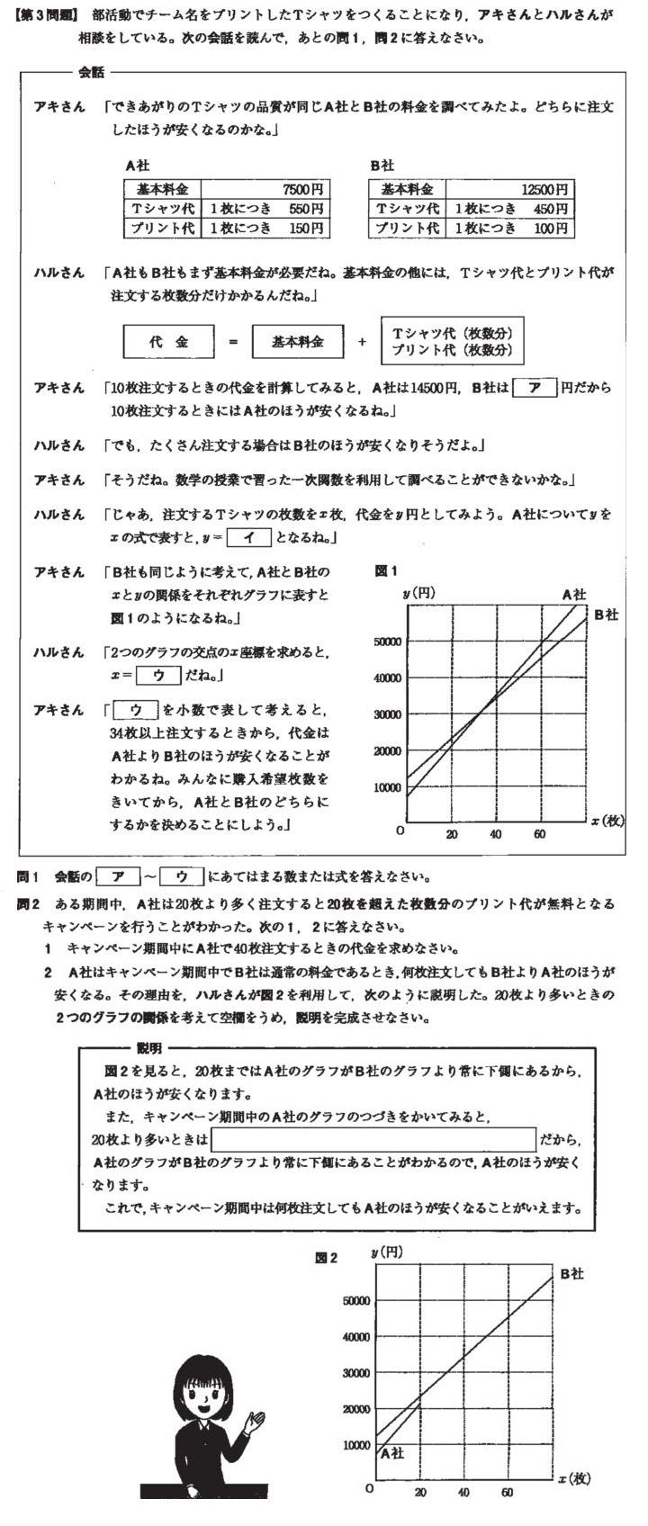 2020 高校 福島 県立 入試