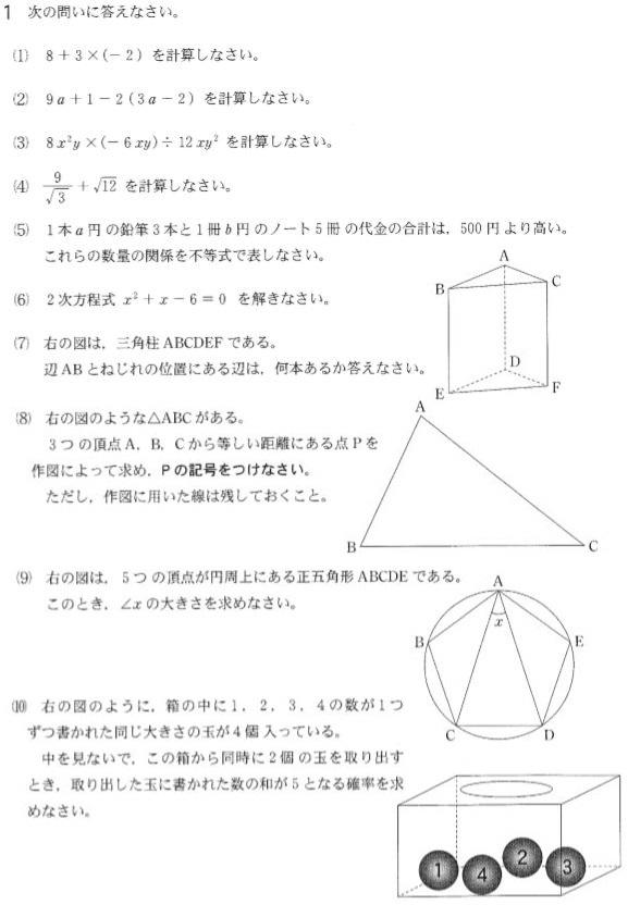 入試 富山 県立 高校