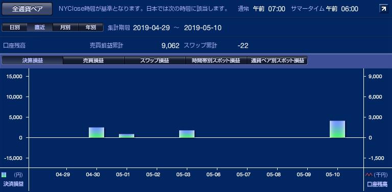 JISEKI-B-20190510.png