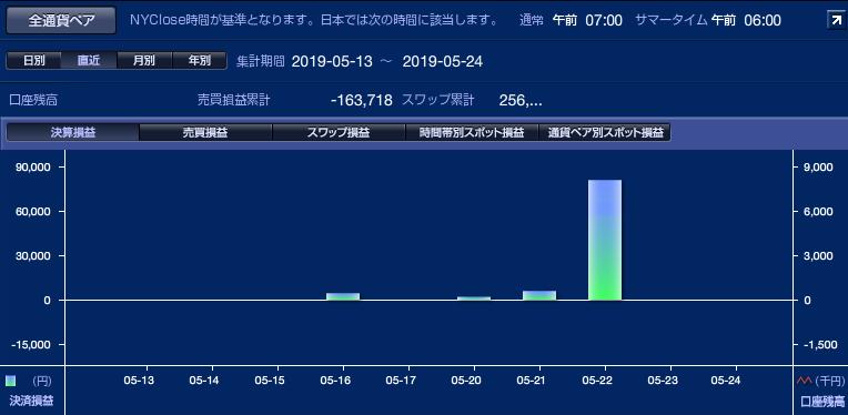 JISEKI-B-20190524.png