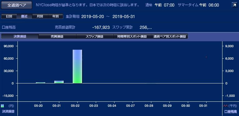 JISEKI-B-20190531.png
