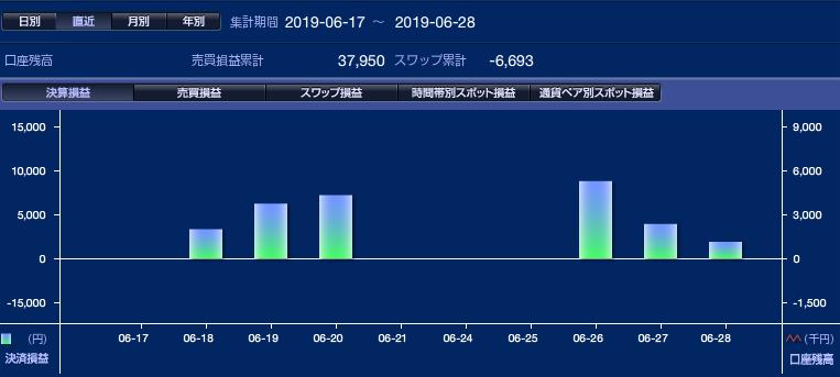 JISEKI-B-20190628.png