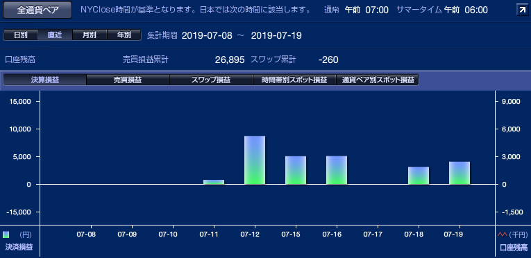 JISEKI-B-20190719.png
