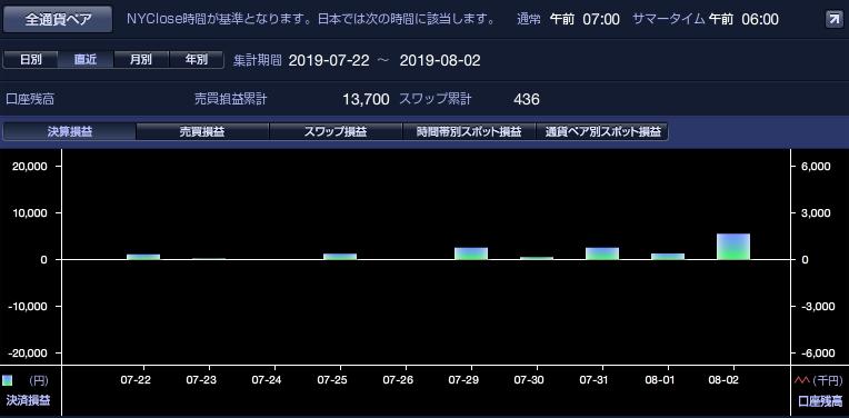 JISEKI-I-20190802.png