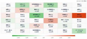 10/16 株価ヒートマップ
