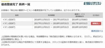 イオン マネックス優遇サービス03 201808