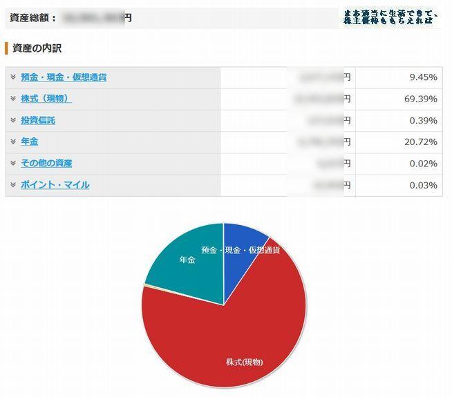 maneyforward_shisan_201908.jpg