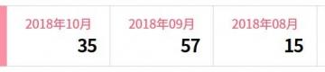 楽天インサイト ポイント履歴 201810