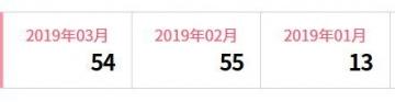 楽天インサイト ポイント履歴 201903
