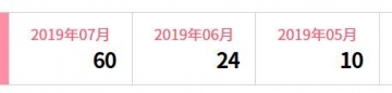 楽天インサイト ポイント履歴 201907