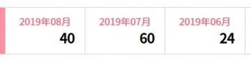 楽天インサイト ポイント履歴 201908