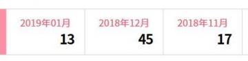 楽天インサイト ポイント履歴 201901