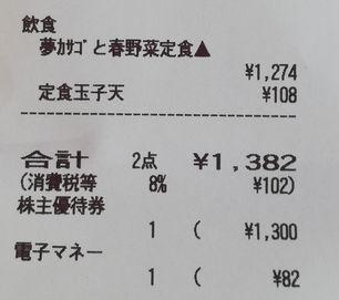 トリドール まきの 夢かさごと春野菜06 1903 201809
