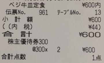 吉野家HD ベジ牛皿定食04 1909 201902