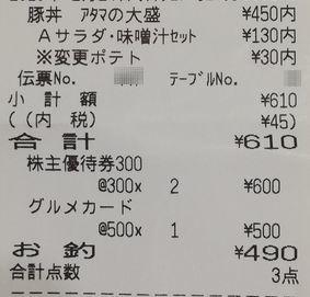 吉野家HD 豚丼03 1802 201808
