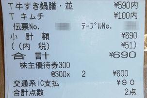 吉野家 牛すき鍋膳04 1812 201808